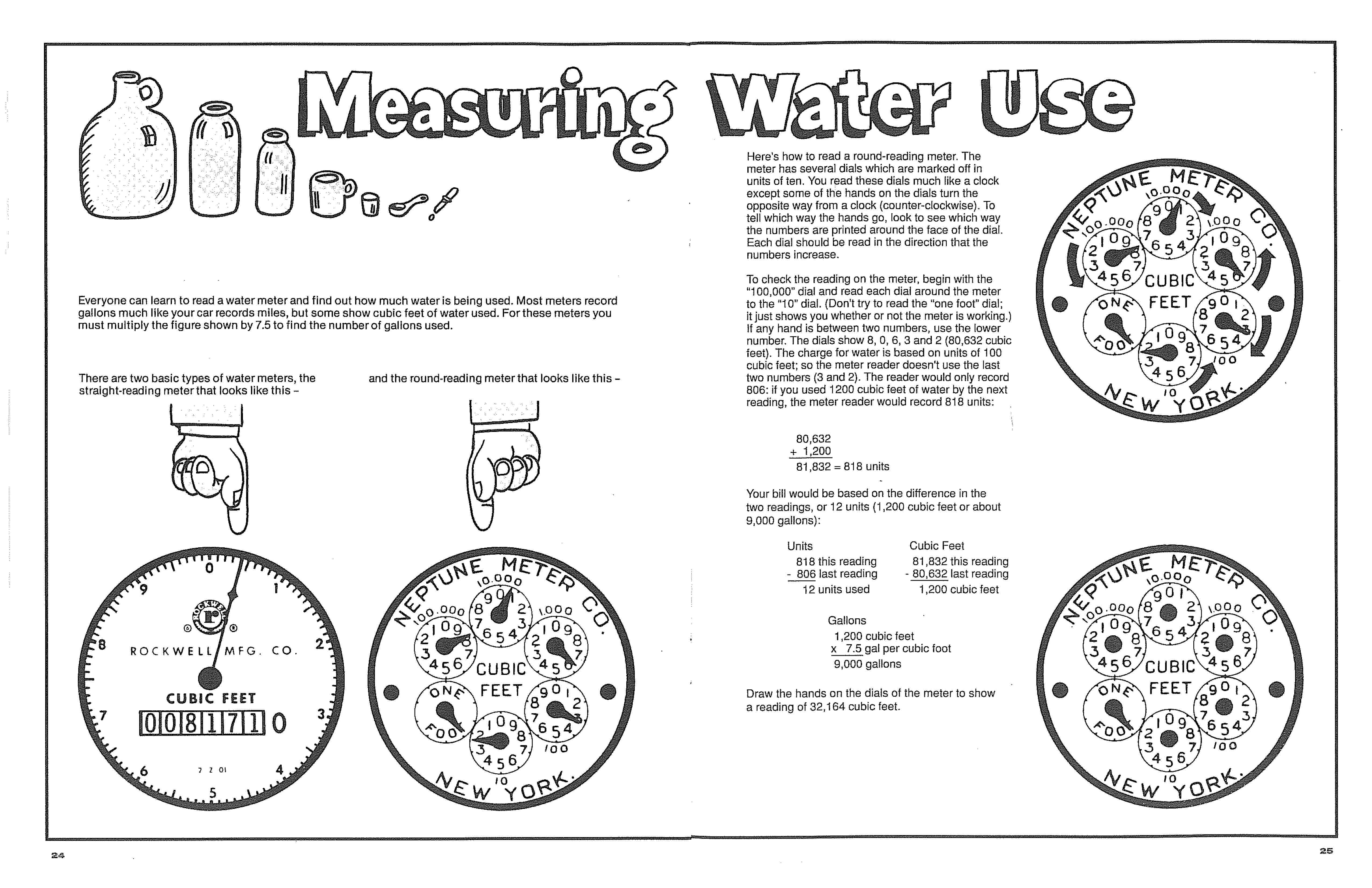 smart water meter diagram