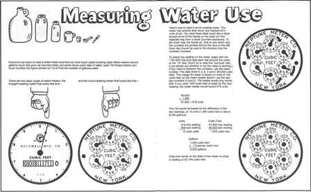 Meter reading diagram