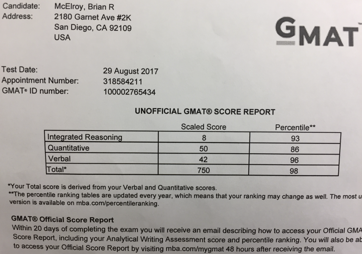 gmat essay score 6 Ultimate gmat essay - ace the essay in 1 week  strategies, approaches & techniques in order to obtain the highest possible score 60 in the gmat essay.