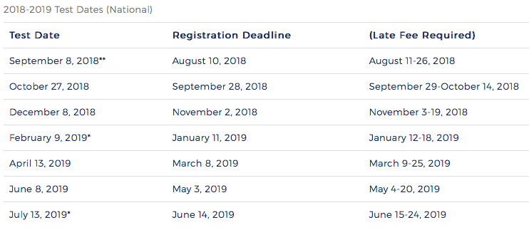 sat and act test dates 2018 2019