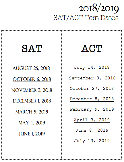 Image result for sat test dates 2019