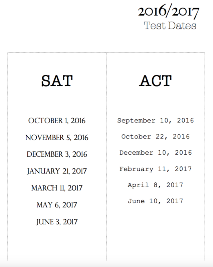 SAT & ACT Test Dates / Deadlines / Conversions / Percentiles, 2016-2017