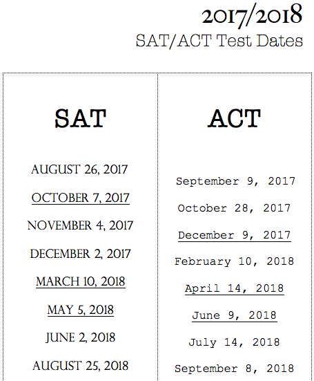 Gre exam dates in Australia