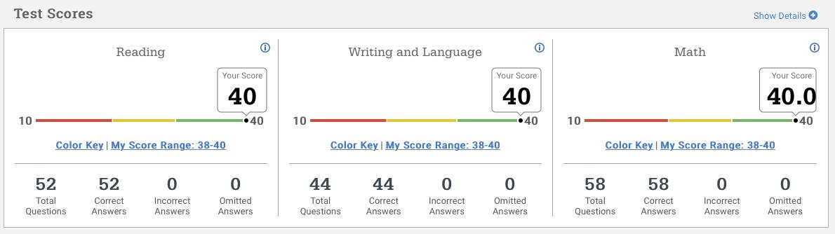 My Top 11 SAT Prep Resources, Ranked
