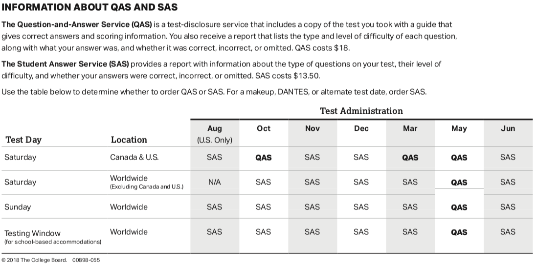SAT QAS (Question and Answer Service) test dates 2018-19
